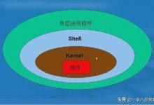 Linux Shell脚本的应用(基础)一